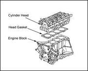 Head gasket and block